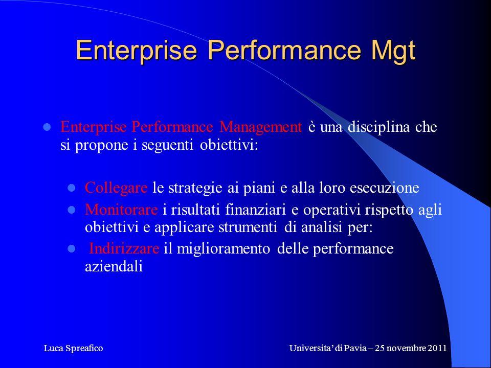 Luca SpreaficoUniversita di Pavia – 25 novembre 2011 Enterprise Performance Mgt Enterprise Performance Management è una disciplina che si propone i se