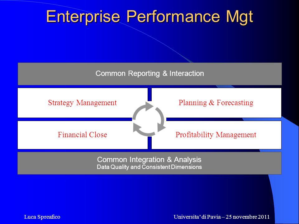 Luca SpreaficoUniversita di Pavia – 25 novembre 2011 Enterprise Performance Mgt Common Integration & Analysis Data Quality and Consistent Dimensions C
