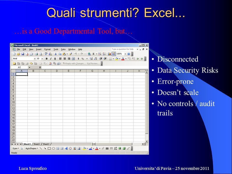 Luca SpreaficoUniversita di Pavia – 25 novembre 2011 Quali strumenti? Excel... …is a Good Departmental Tool, but… Disconnected Data Security Risks Err