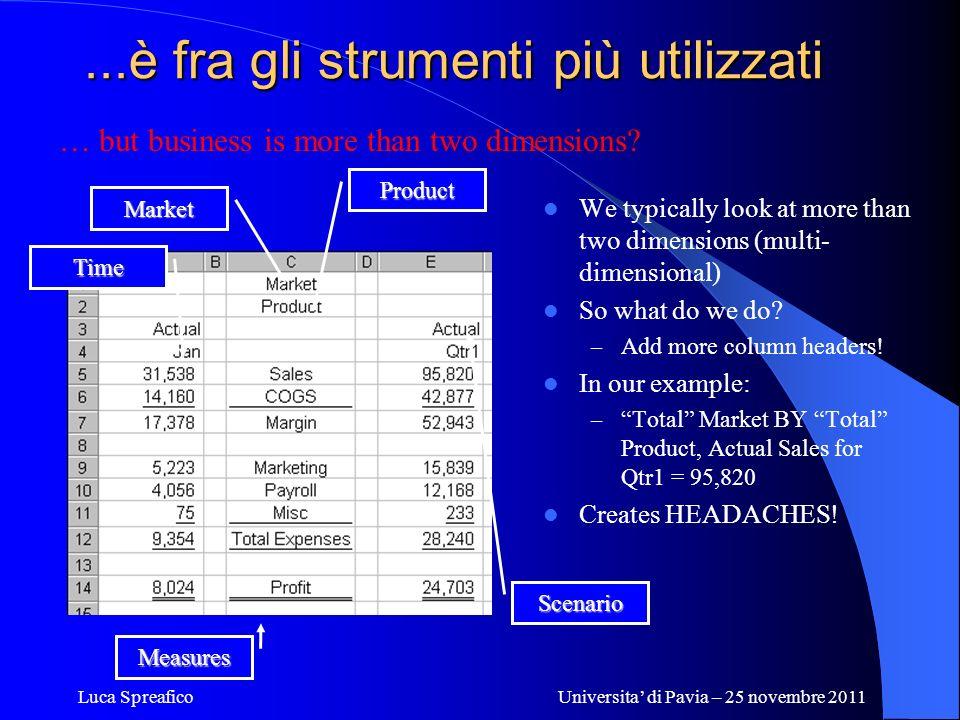 Luca SpreaficoUniversita di Pavia – 25 novembre 2011 We typically look at more than two dimensions (multi- dimensional) So what do we do? – Add more c