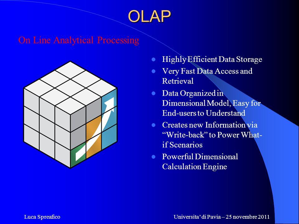 Luca SpreaficoUniversita di Pavia – 25 novembre 2011 OLAP Highly Efficient Data Storage Very Fast Data Access and Retrieval Data Organized in Dimensio