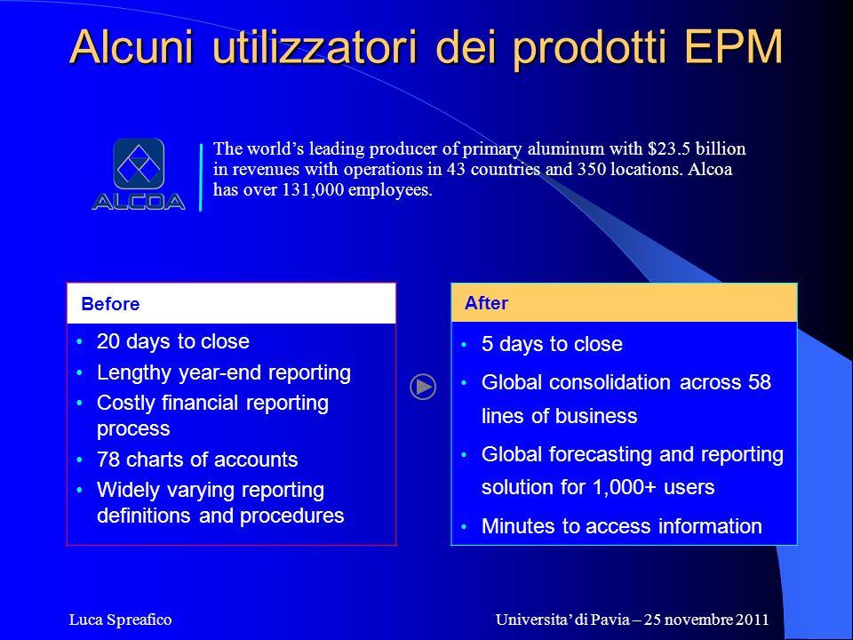 Luca SpreaficoUniversita di Pavia – 25 novembre 2011 Alcuni utilizzatori dei prodotti EPM Before 20 days to close Lengthy year-end reporting Costly fi