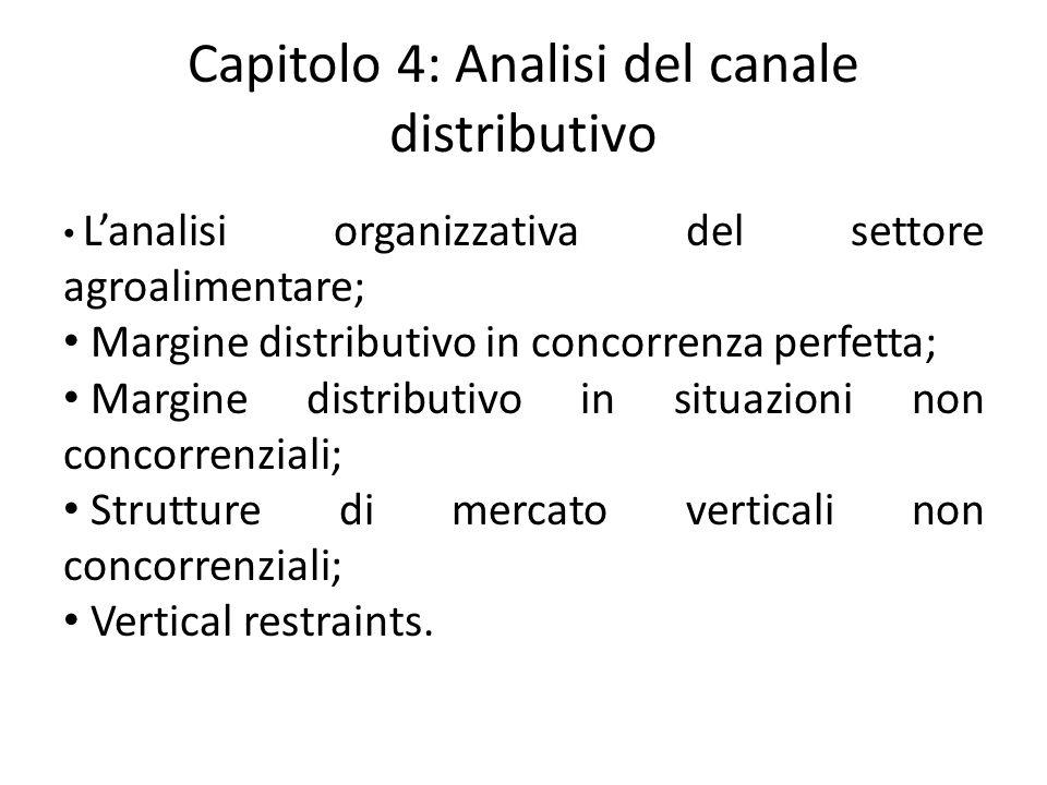Lanalisi organizzativa del settore agroalimentare; Margine distributivo in concorrenza perfetta; Margine distributivo in situazioni non concorrenziali