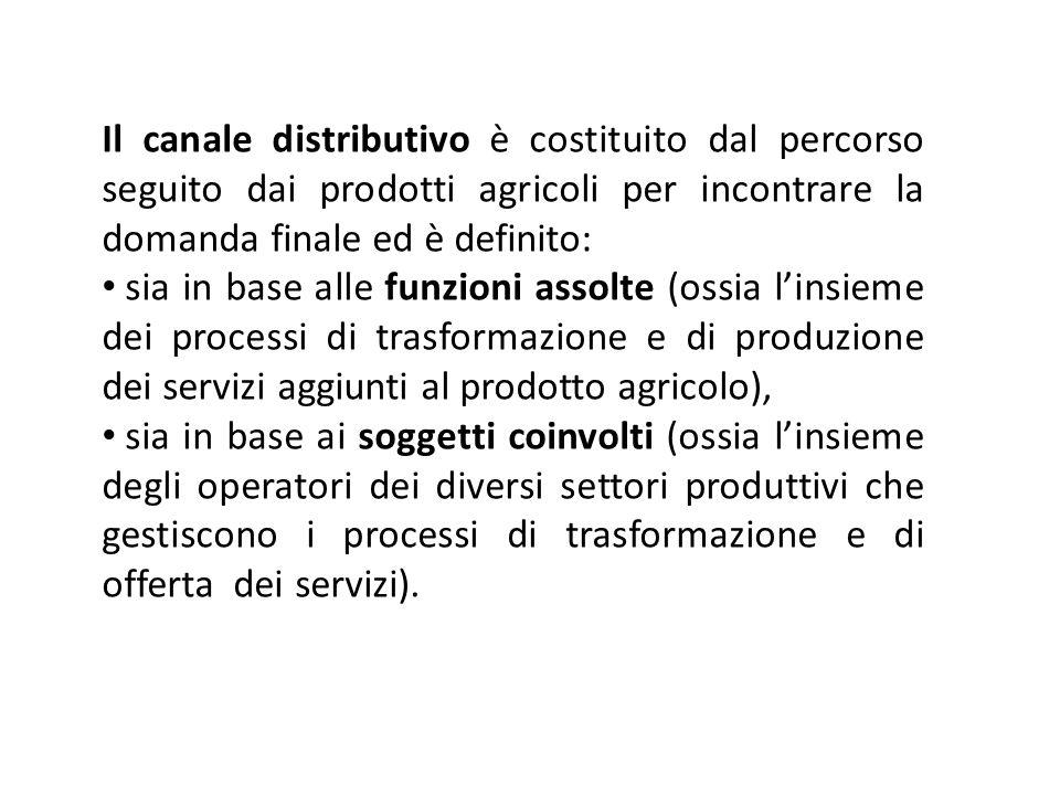 Il canale distributivo è costituito dal percorso seguito dai prodotti agricoli per incontrare la domanda finale ed è definito: sia in base alle funzio