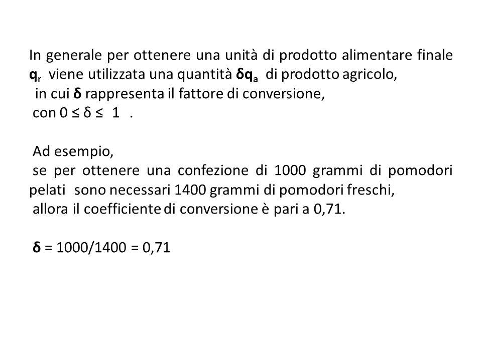 In generale per ottenere una unità di prodotto alimentare finale q r viene utilizzata una quantità δq a di prodotto agricolo, in cui δ rappresenta il