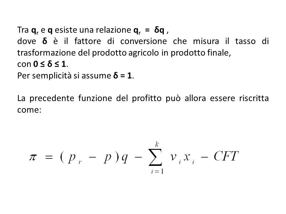 Tra q r e q esiste una relazione q r = δq, dove δ è il fattore di conversione che misura il tasso di trasformazione del prodotto agricolo in prodotto
