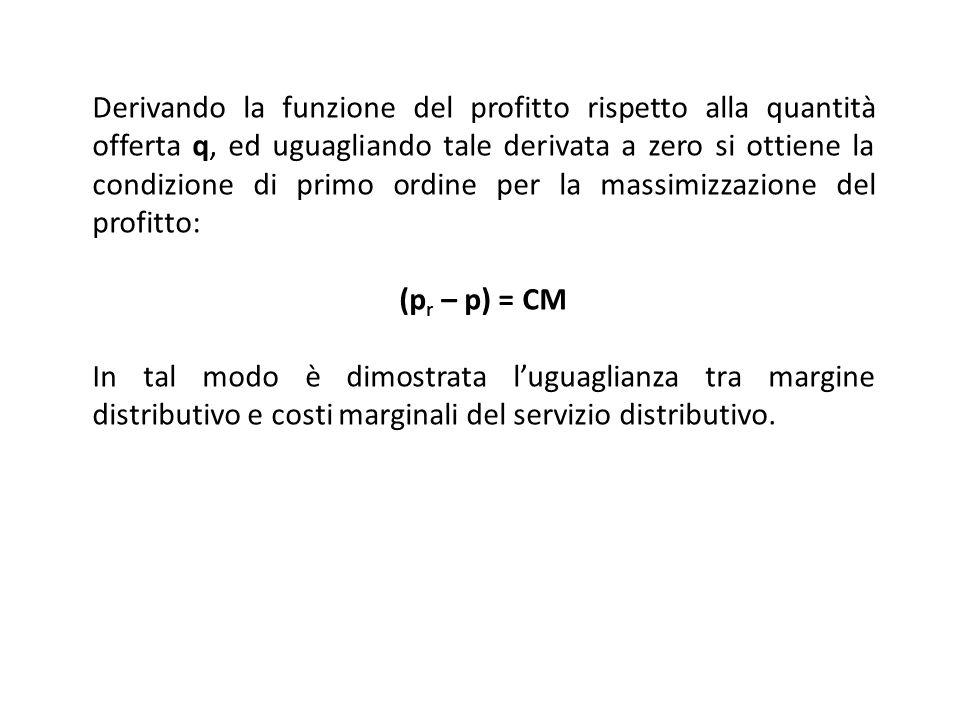 Derivando la funzione del profitto rispetto alla quantità offerta q, ed uguagliando tale derivata a zero si ottiene la condizione di primo ordine per