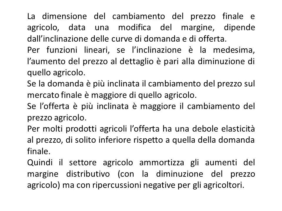 La dimensione del cambiamento del prezzo finale e agricolo, data una modifica del margine, dipende dallinclinazione delle curve di domanda e di offert