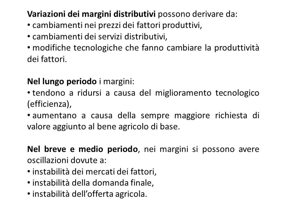 Variazioni dei margini distributivi possono derivare da: cambiamenti nei prezzi dei fattori produttivi, cambiamenti dei servizi distributivi, modifich