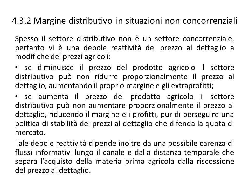 4.3.2 Margine distributivo in situazioni non concorrenziali Spesso il settore distributivo non è un settore concorrenziale, pertanto vi è una debole r