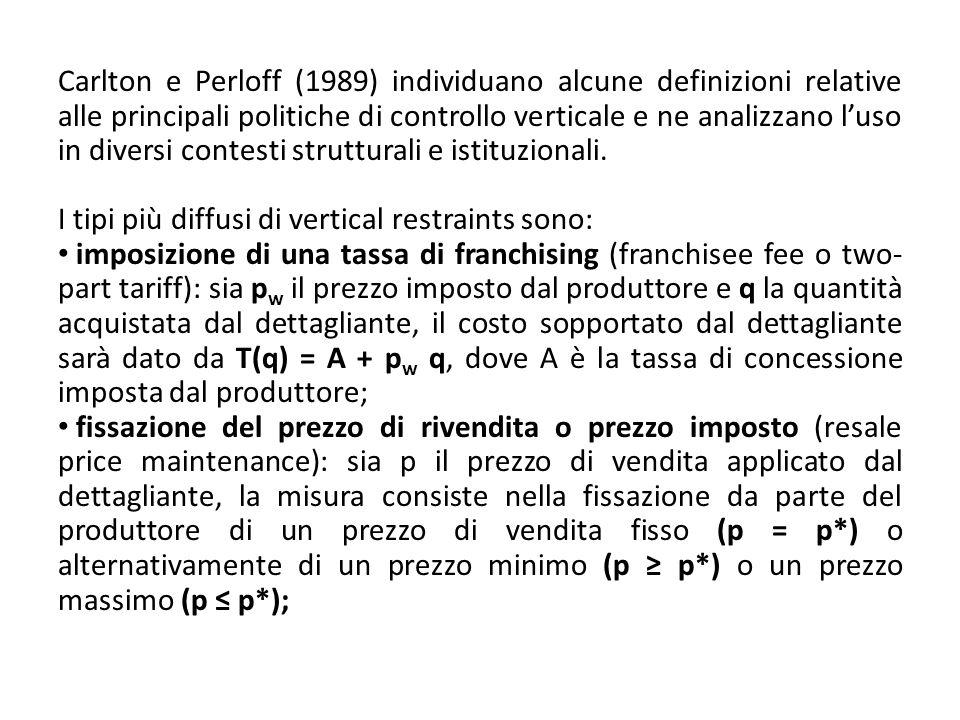 Carlton e Perloff (1989) individuano alcune definizioni relative alle principali politiche di controllo verticale e ne analizzano luso in diversi cont