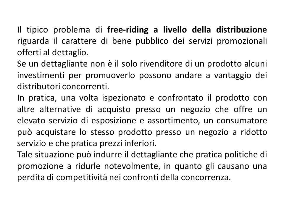 Il tipico problema di free-riding a livello della distribuzione riguarda il carattere di bene pubblico dei servizi promozionali offerti al dettaglio.