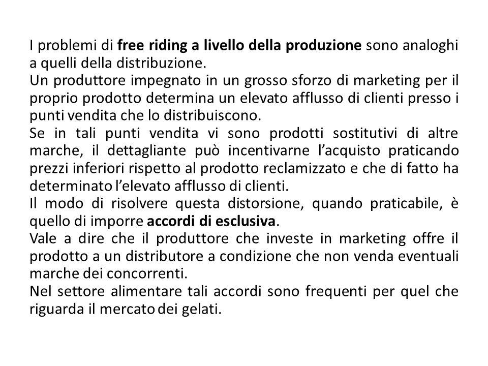 I problemi di free riding a livello della produzione sono analoghi a quelli della distribuzione. Un produttore impegnato in un grosso sforzo di market