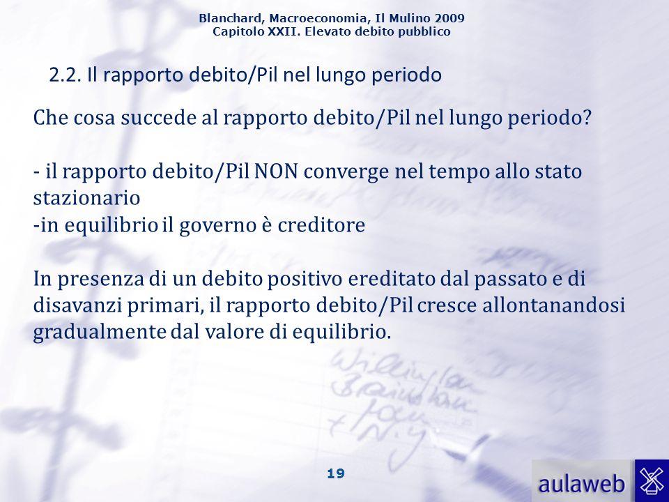 Blanchard, Macroeconomia, Il Mulino 2009 Capitolo XXII.