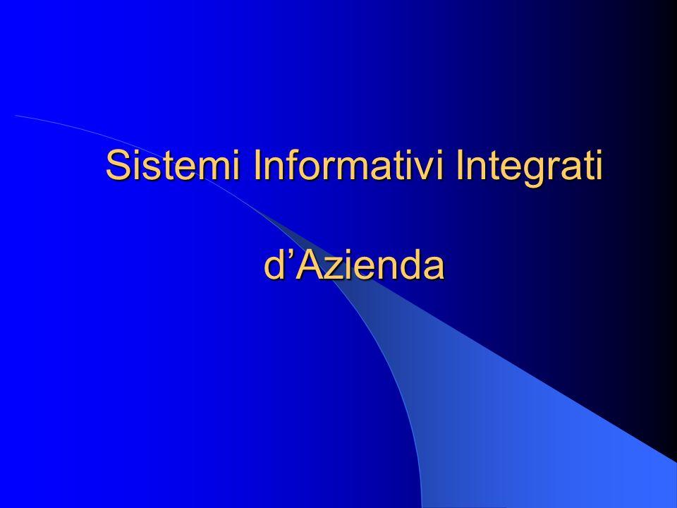 Evoluzione dei sistemi informatici Applicazioni su misura Packages Applicazioni orientate alla singola funzione Sistemi Integrati ERP
