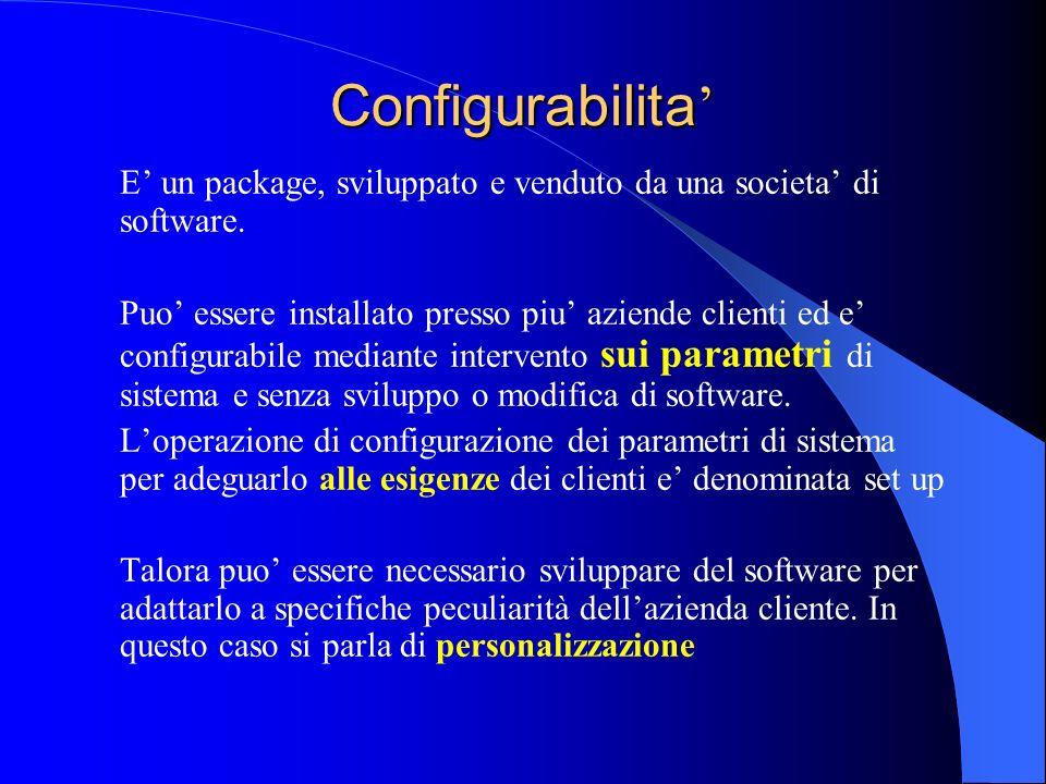 Configurabilita Configurabilita E un package, sviluppato e venduto da una societa di software. Puo essere installato presso piu aziende clienti ed e c