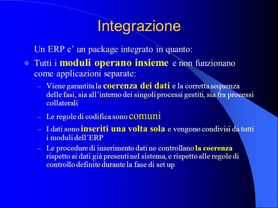 Integrazione Un ERP e un package integrato in quanto: Tutti i moduli operano insieme e non funzionano come applicazioni separate: – Viene garantita la
