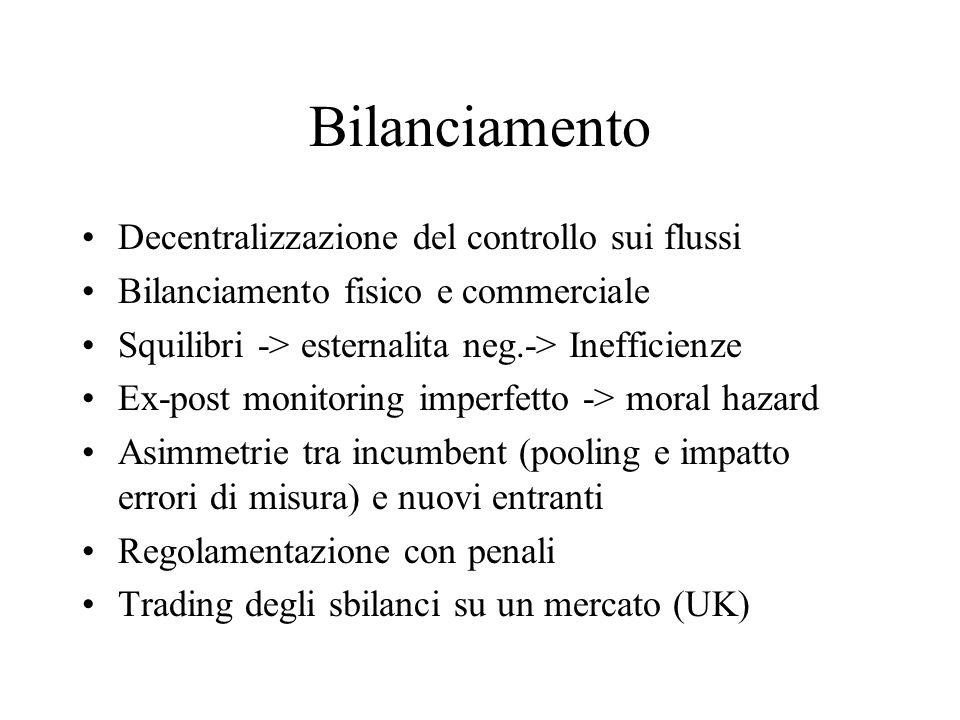 Bilanciamento Decentralizzazione del controllo sui flussi Bilanciamento fisico e commerciale Squilibri -> esternalita neg.-> Inefficienze Ex-post moni