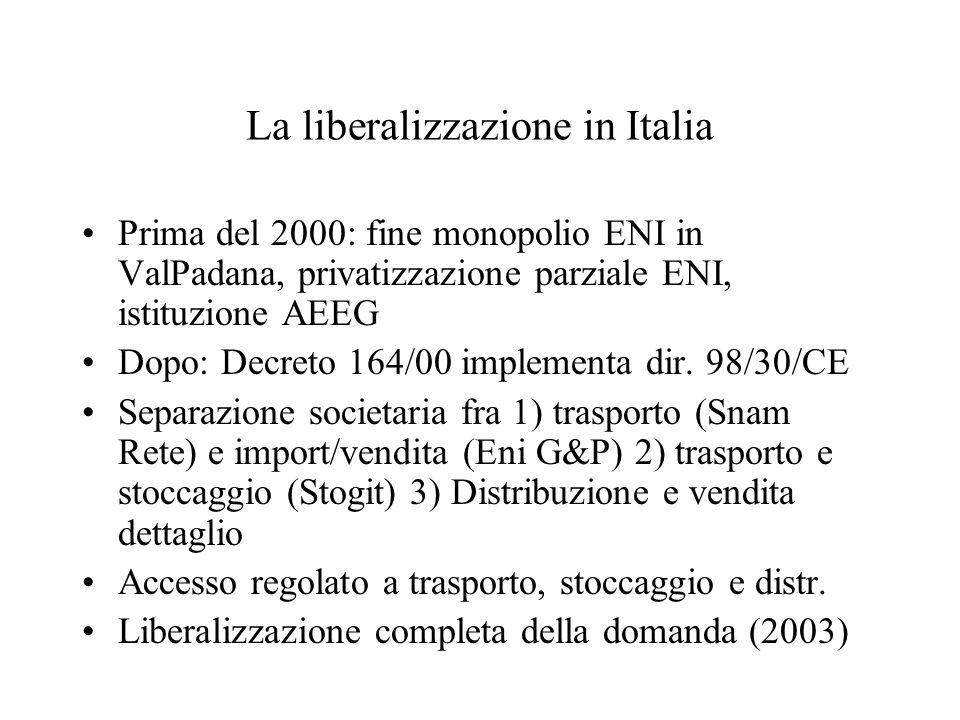 La liberalizzazione in Italia Prima del 2000: fine monopolio ENI in ValPadana, privatizzazione parziale ENI, istituzione AEEG Dopo: Decreto 164/00 implementa dir.