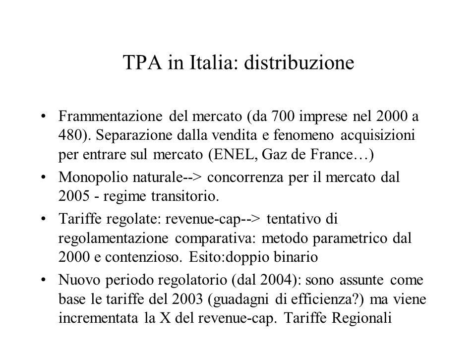 TPA in Italia: distribuzione Frammentazione del mercato (da 700 imprese nel 2000 a 480). Separazione dalla vendita e fenomeno acquisizioni per entrare