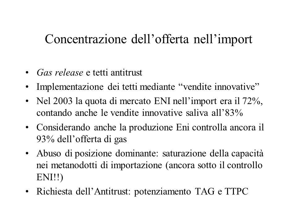 Concentrazione dellofferta nellimport Gas release e tetti antitrust Implementazione dei tetti mediante vendite innovative Nel 2003 la quota di mercato