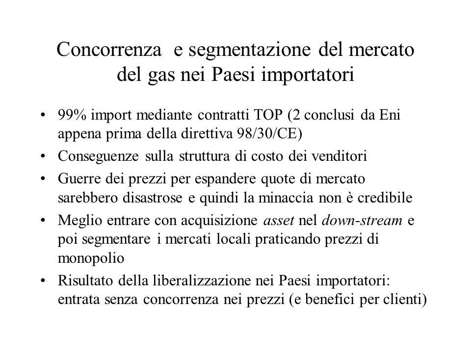 Concorrenza e segmentazione del mercato del gas nei Paesi importatori 99% import mediante contratti TOP (2 conclusi da Eni appena prima della direttiv
