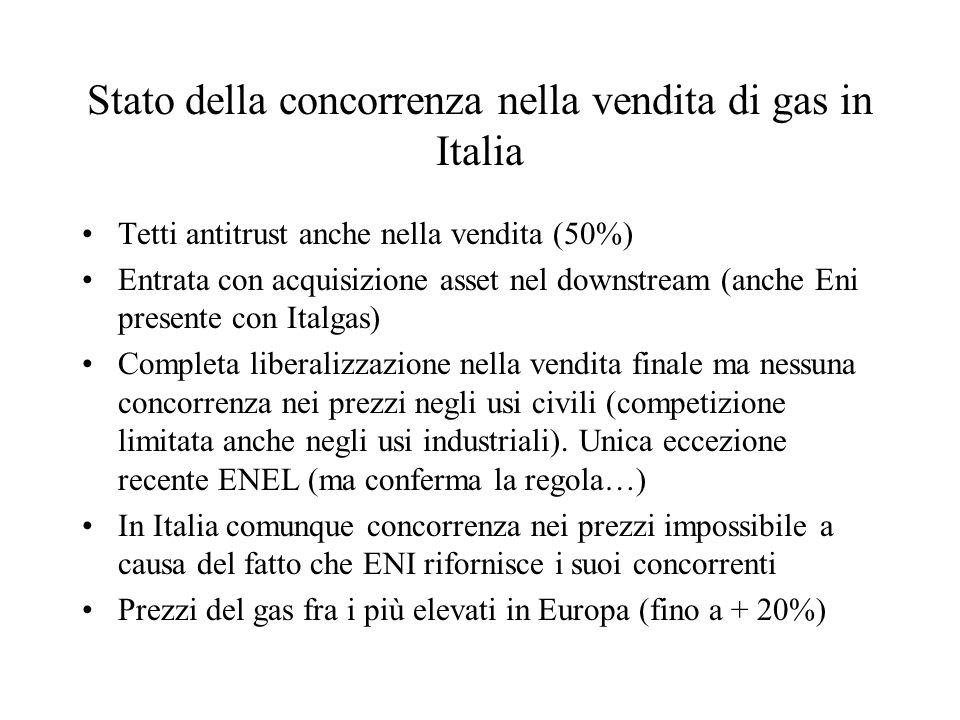 Stato della concorrenza nella vendita di gas in Italia Tetti antitrust anche nella vendita (50%) Entrata con acquisizione asset nel downstream (anche