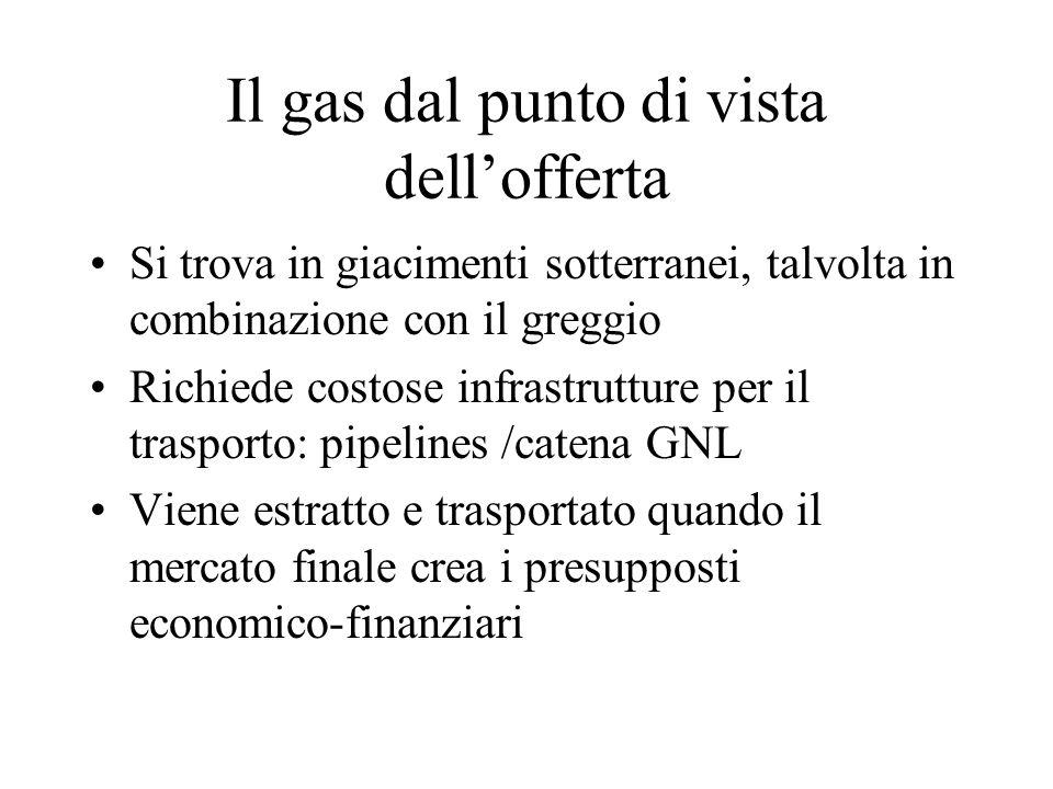Il gas dal punto di vista dellofferta Si trova in giacimenti sotterranei, talvolta in combinazione con il greggio Richiede costose infrastrutture per