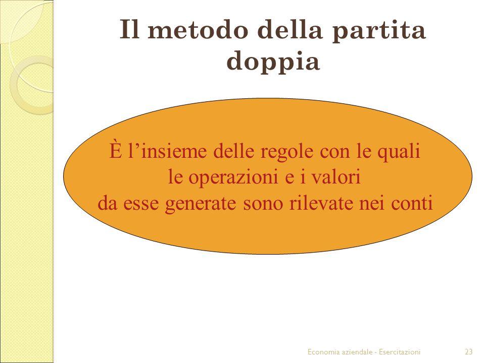 Economia aziendale - Esercitazioni23 Il metodo della partita doppia È linsieme delle regole con le quali le operazioni e i valori da esse generate sono rilevate nei conti