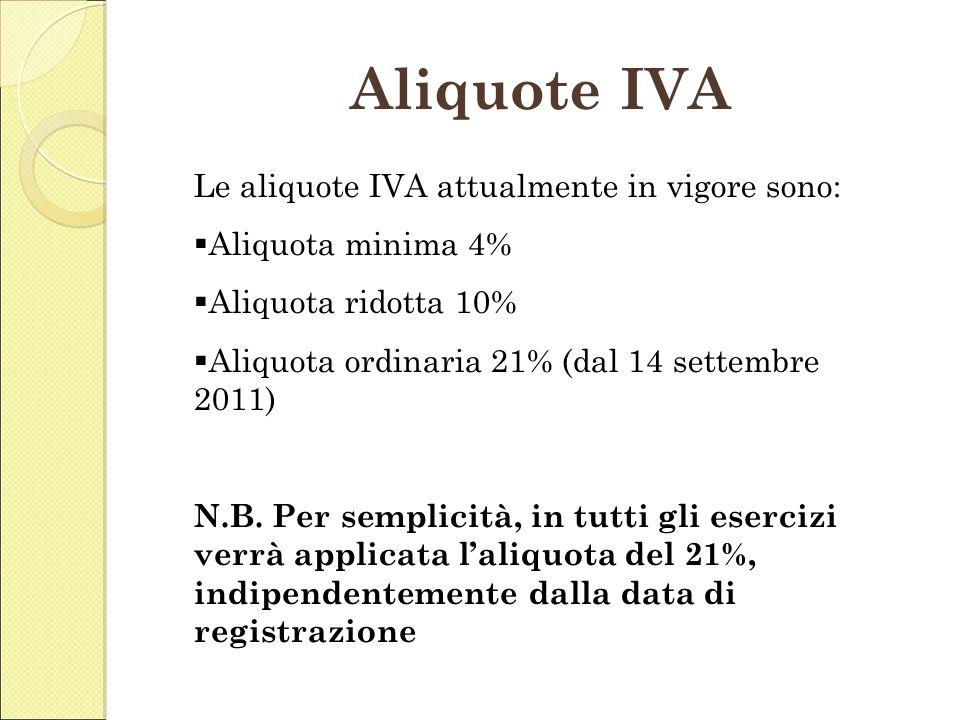 Aliquote IVA L Le aliquote IVA attualmente in vigore sono: Aliquota minima 4% Aliquota ridotta 10% Aliquota ordinaria 21% (dal 14 settembre 2011) N.B.