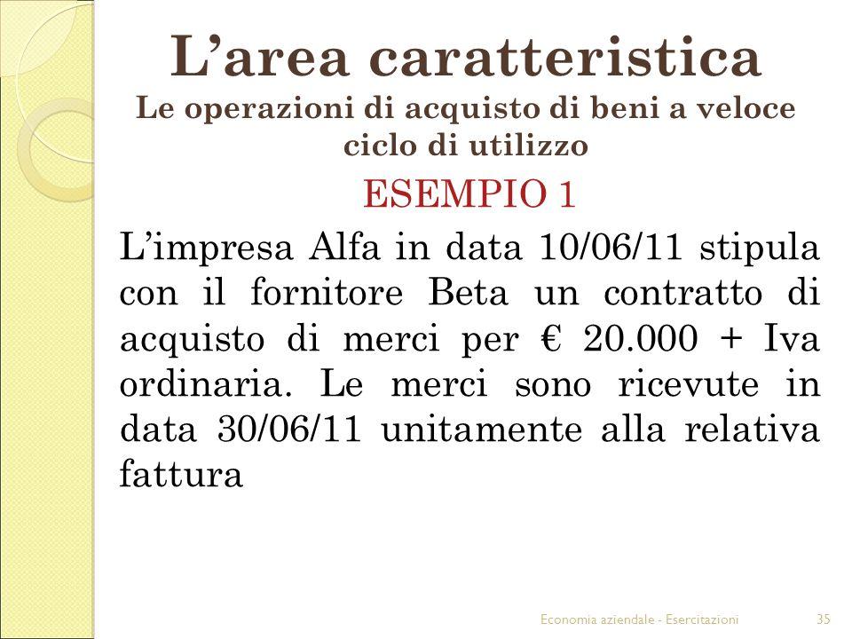 Economia aziendale - Esercitazioni35 Larea caratteristica Le operazioni di acquisto di beni a veloce ciclo di utilizzo ESEMPIO 1 Limpresa Alfa in data 10/06/11 stipula con il fornitore Beta un contratto di acquisto di merci per 20.000 + Iva ordinaria.