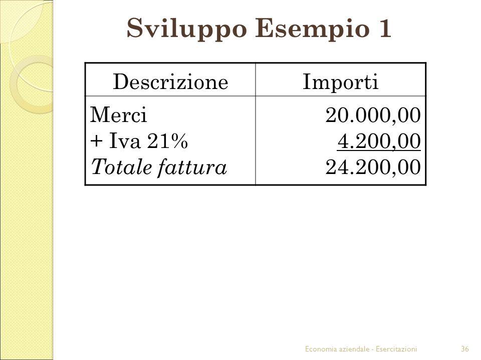 Economia aziendale - Esercitazioni36 Sviluppo Esempio 1 DescrizioneImporti Merci + Iva 21% Totale fattura 20.000,00 4.200,00 24.200,00