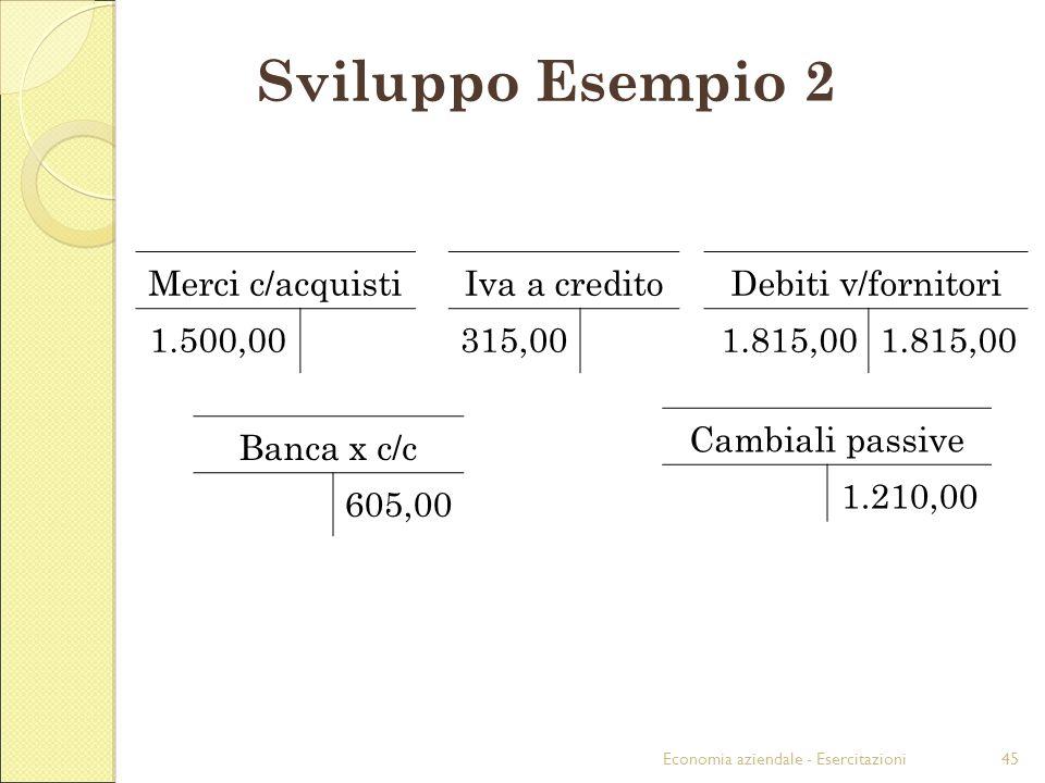 Economia aziendale - Esercitazioni45 Sviluppo Esempio 2 Merci c/acquistiIva a creditoDebiti v/fornitori 1.500,00315,001.815,00 Banca x c/c 605,00 Cambiali passive 1.210,00