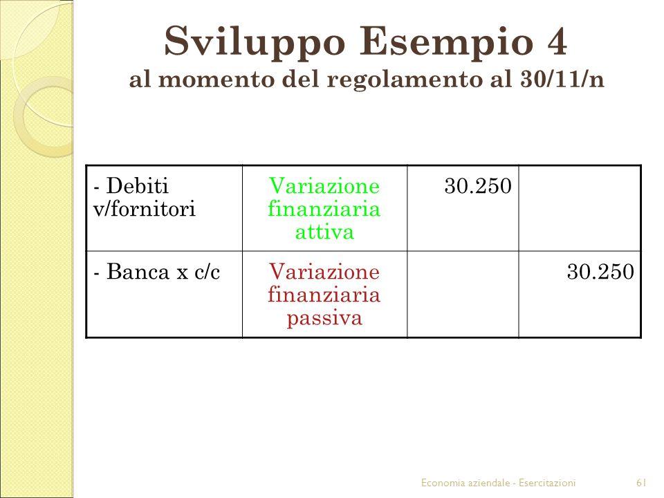 Economia aziendale - Esercitazioni61 Sviluppo Esempio 4 al momento del regolamento al 30/11/n - Debiti v/fornitori Variazione finanziaria attiva 30.250 - Banca x c/cVariazione finanziaria passiva 30.250