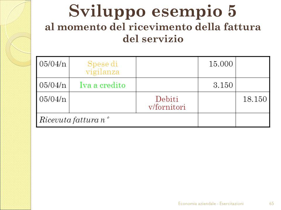 Economia aziendale - Esercitazioni65 Sviluppo esempio 5 al momento del ricevimento della fattura del servizio 05/04/nSpese di vigilanza 15.000 05/04/nIva a credito3.150 05/04/nDebiti v/fornitori 18.150 Ricevuta fattura n°