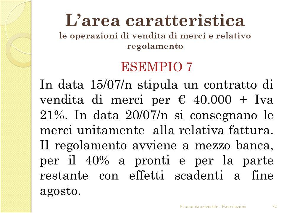 Economia aziendale - Esercitazioni72 Larea caratteristica le operazioni di vendita di merci e relativo regolamento ESEMPIO 7 In data 15/07/n stipula un contratto di vendita di merci per 40.000 + Iva 21%.