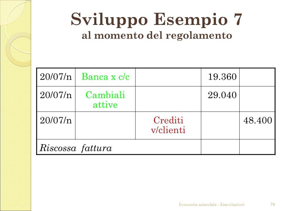 Economia aziendale - Esercitazioni74 Sviluppo Esempio 7 al momento del regolamento 20/07/nBanca x c/c19.360 20/07/nCambiali attive 29.040 20/07/nCrediti v/clienti 48.400 Riscossa fattura