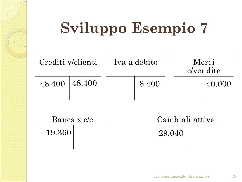 Economia aziendale - Esercitazioni75 Sviluppo Esempio 7 Crediti v/clientiIva a debitoMerci c/vendite 48.400 8.40040.000 Cambiali attive 29.040 Banca x c/c 19.360