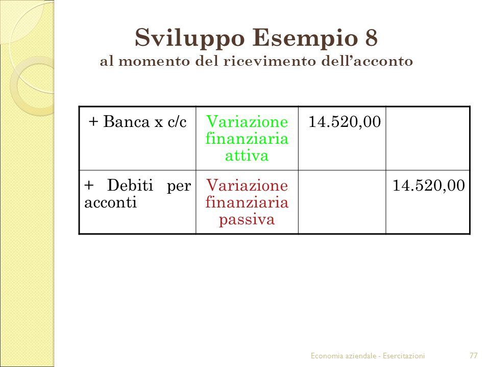 Economia aziendale - Esercitazioni77 Sviluppo Esempio 8 al momento del ricevimento dellacconto + Banca x c/cVariazione finanziaria attiva 14.520,00 + Debiti per acconti Variazione finanziaria passiva 14.520,00