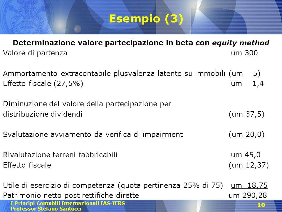 I Principi Contabili Internazionali IAS-IFRS Professor Stefano Santucci Esempio (3) Determinazione valore partecipazione in beta con equity method Val