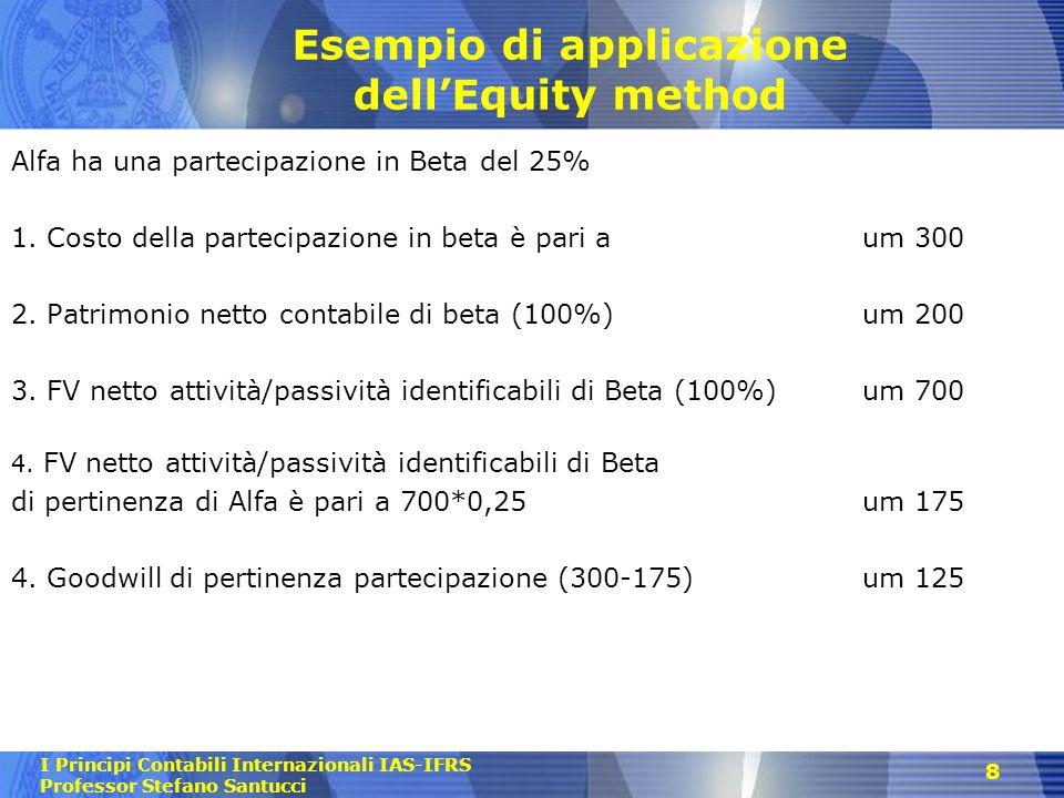 I Principi Contabili Internazionali IAS-IFRS Professor Stefano Santucci Esempio di applicazione dellEquity method Alfa ha una partecipazione in Beta d