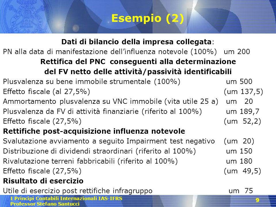 I Principi Contabili Internazionali IAS-IFRS Professor Stefano Santucci Esempio (2) Dati di bilancio della impresa collegata: PN alla data di manifest