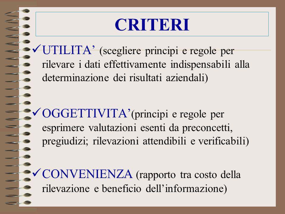 CRITERI UTILITA (scegliere principi e regole per rilevare i dati effettivamente indispensabili alla determinazione dei risultati aziendali) OGGETTIVIT