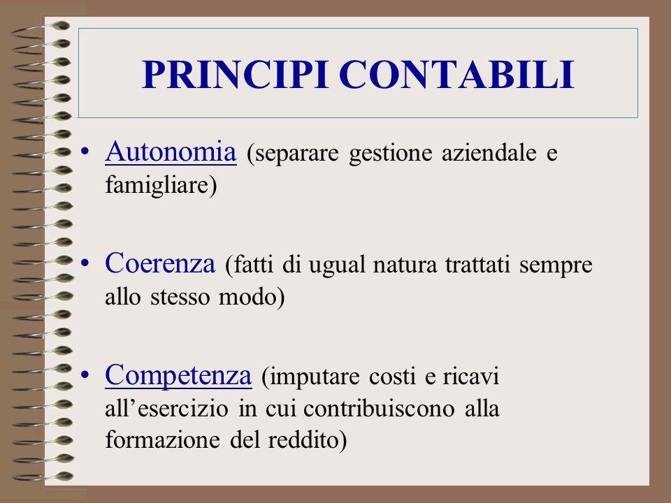 PRINCIPI CONTABILI Autonomia (separare gestione aziendale e famigliare) Coerenza (fatti di ugual natura trattati sempre allo stesso modo) Competenza (