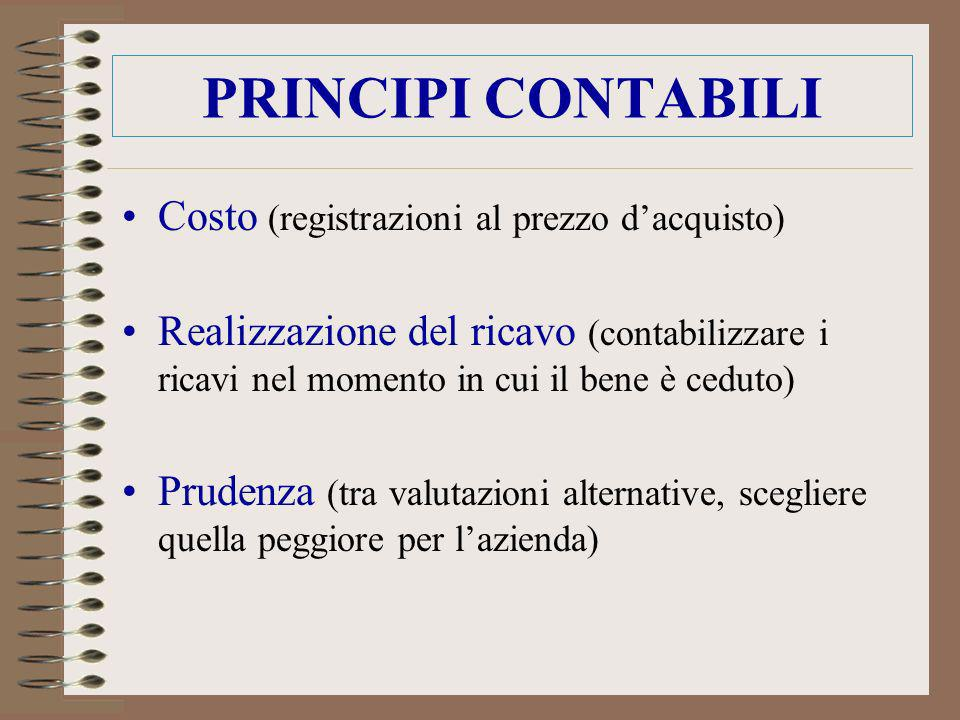 PRINCIPI CONTABILI Costo (registrazioni al prezzo dacquisto) Realizzazione del ricavo (contabilizzare i ricavi nel momento in cui il bene è ceduto) Pr