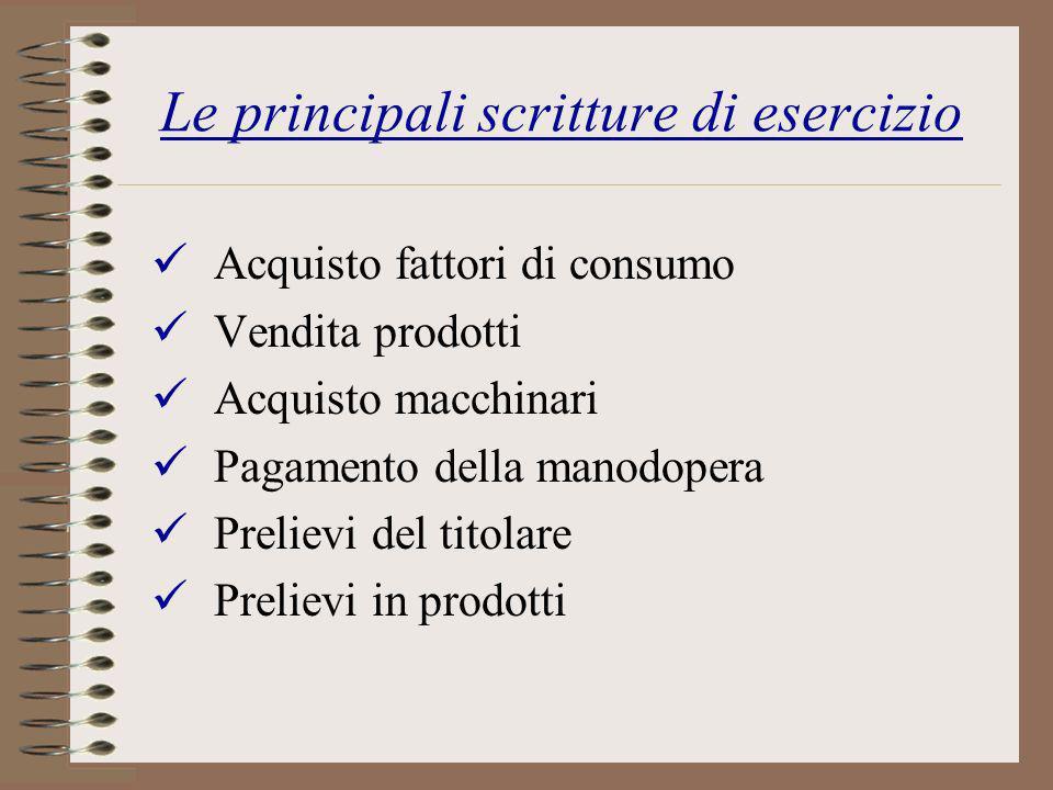 Le principali scritture di esercizio Acquisto fattori di consumo Vendita prodotti Acquisto macchinari Pagamento della manodopera Prelievi del titolare