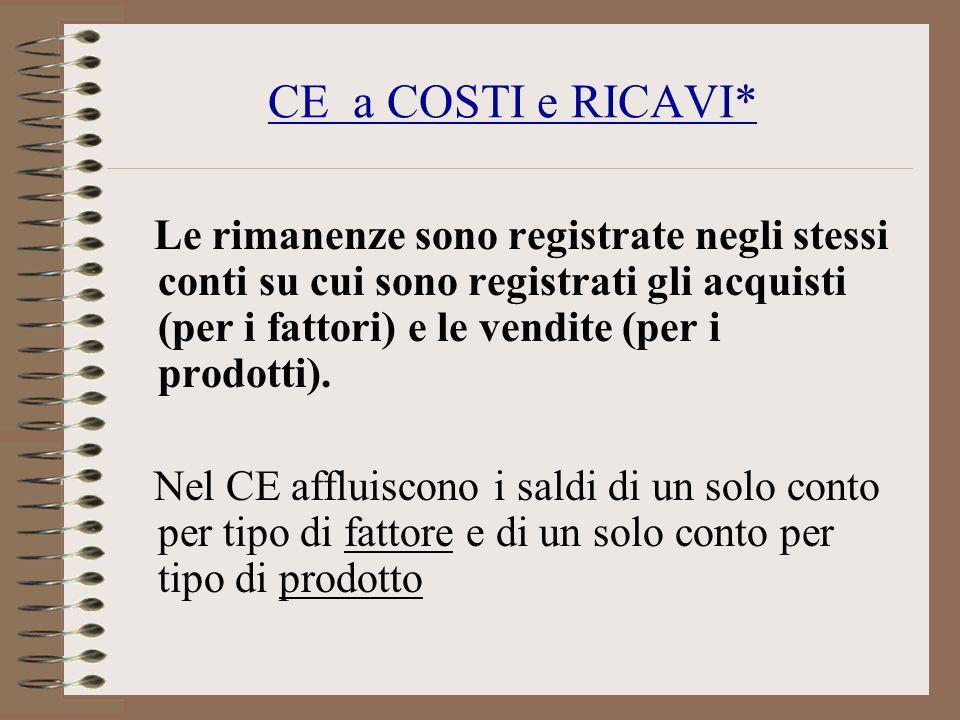 CE a COSTI e RICAVI* Le rimanenze sono registrate negli stessi conti su cui sono registrati gli acquisti (per i fattori) e le vendite (per i prodotti)