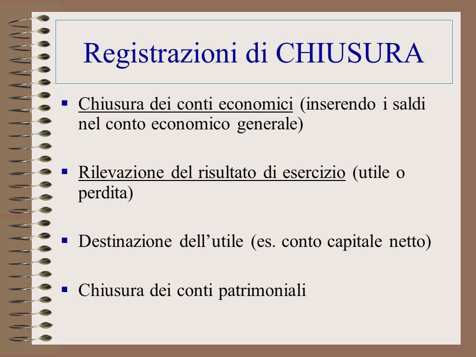Registrazioni di CHIUSURA Chiusura dei conti economici (inserendo i saldi nel conto economico generale) Rilevazione del risultato di esercizio (utile