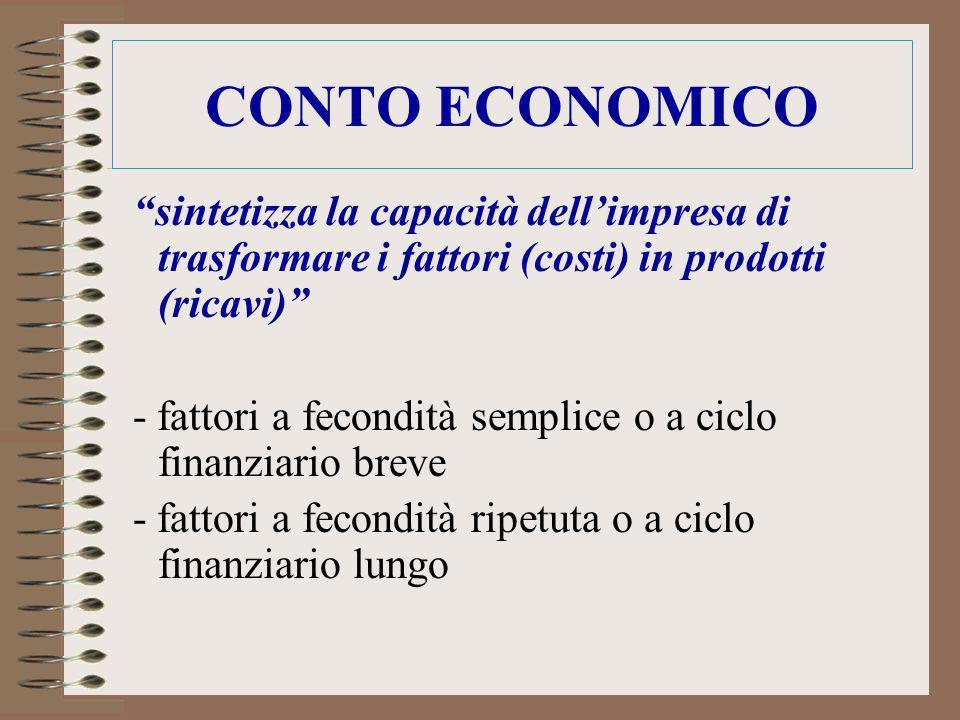 CONTO ECONOMICO sintetizza la capacità dellimpresa di trasformare i fattori (costi) in prodotti (ricavi) - fattori a fecondità semplice o a ciclo fina