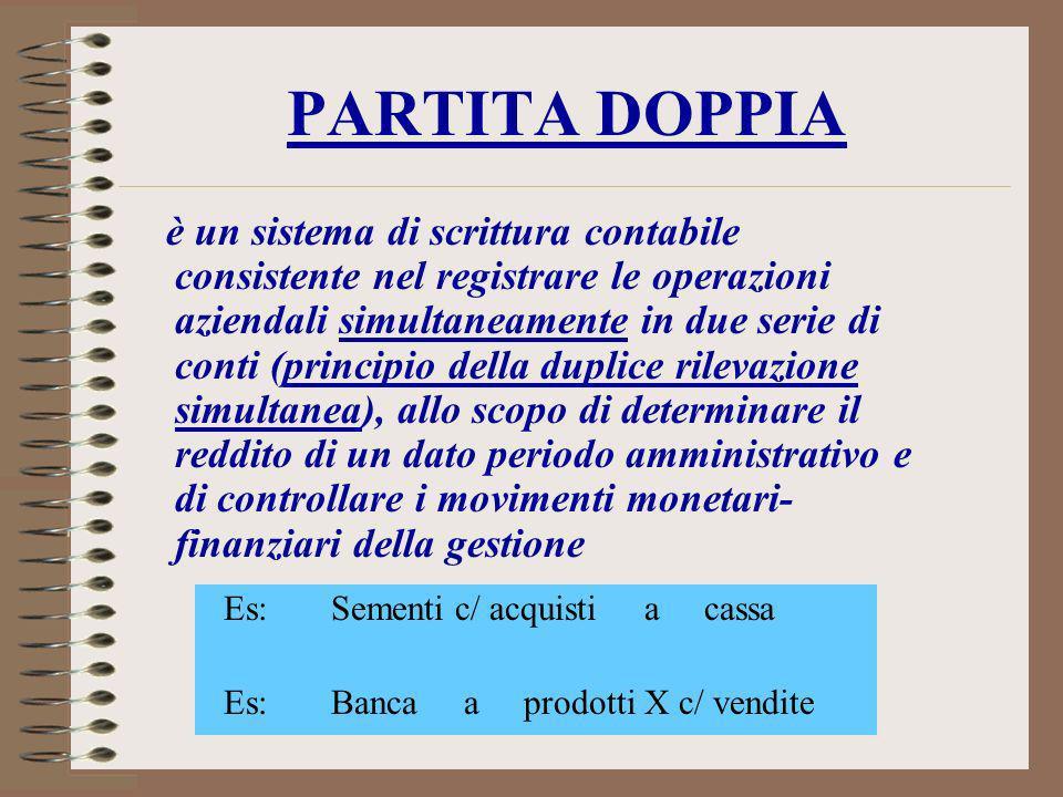 PARTITA DOPPIA è un sistema di scrittura contabile consistente nel registrare le operazioni aziendali simultaneamente in due serie di conti (principio
